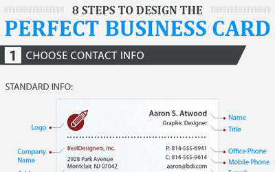 How-to Design a Perfect Business Card for Professionals